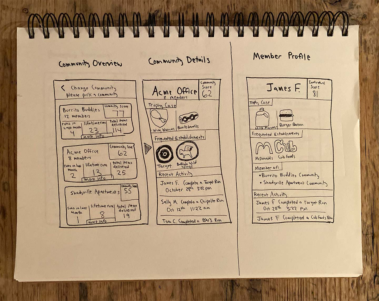 featuresSketch1